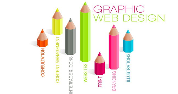 Graphics Design Services | iGlobe Solutions